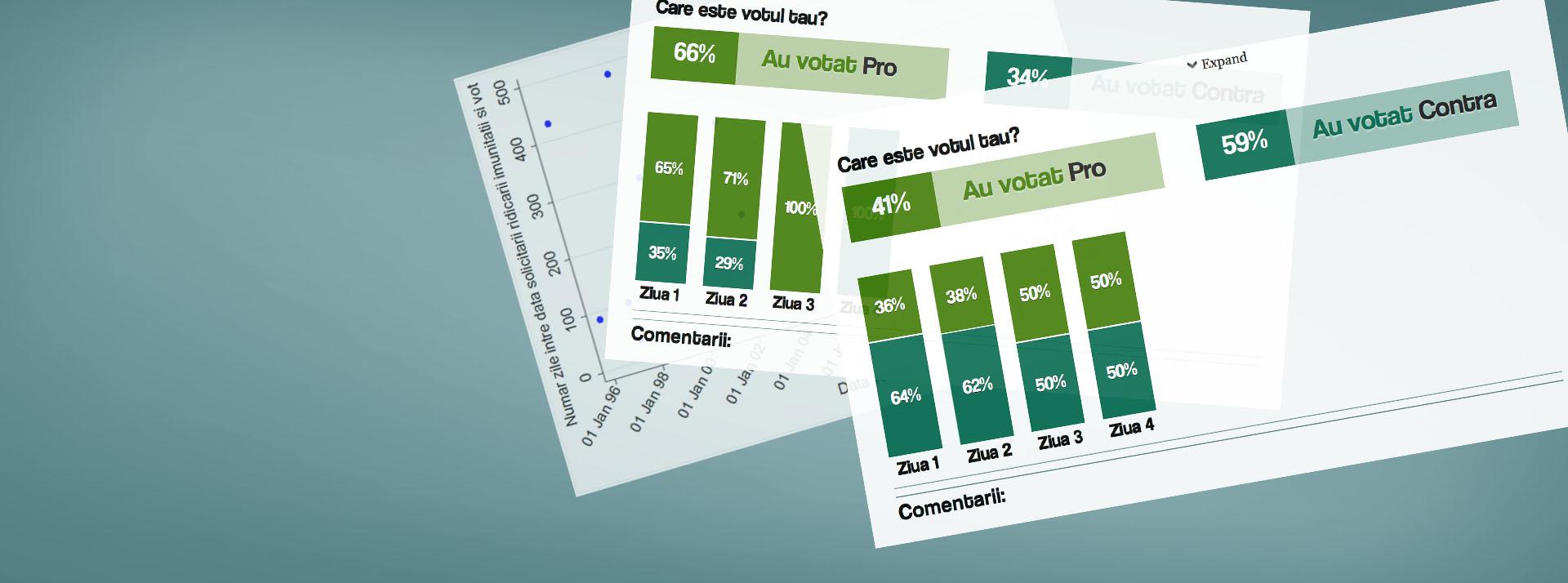 Online debates & polls